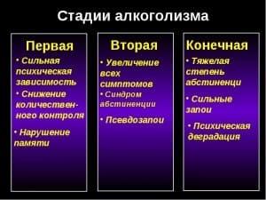 Когда в россии будут бороться с алкоголизмом